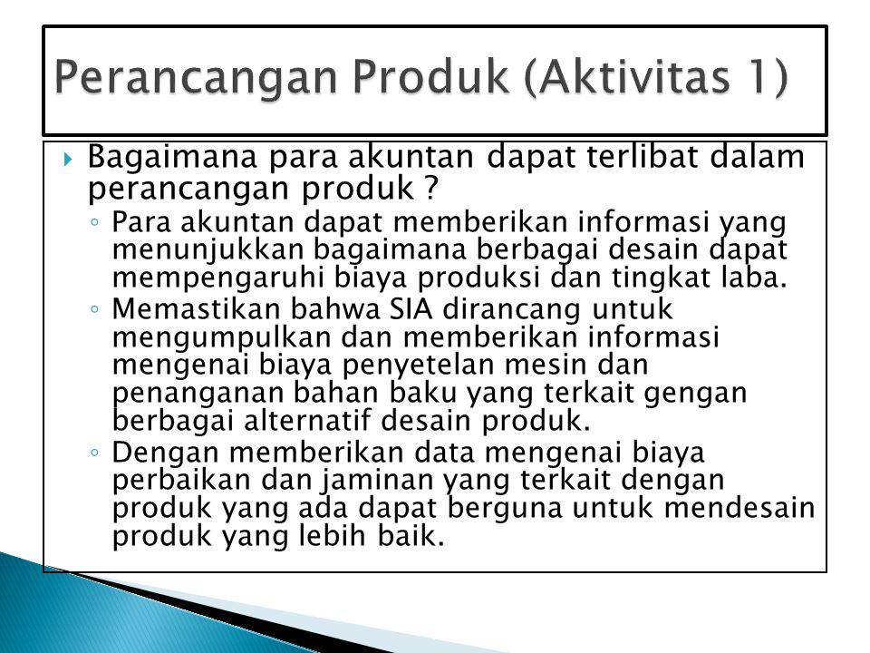 Perancangan Produk (Aktivitas 1)
