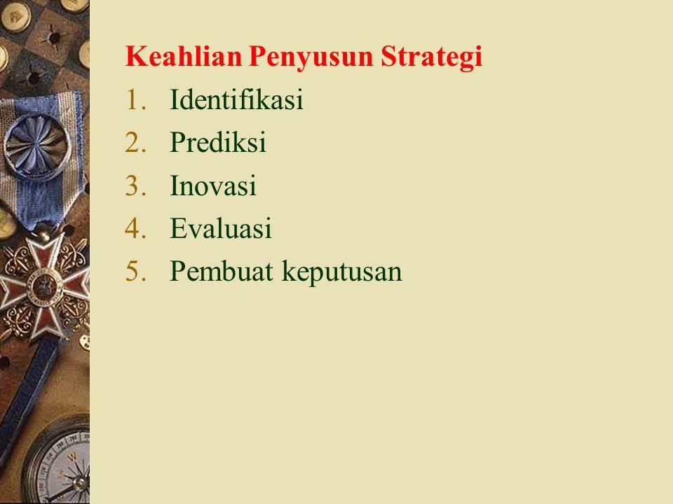 Keahlian Penyusun Strategi