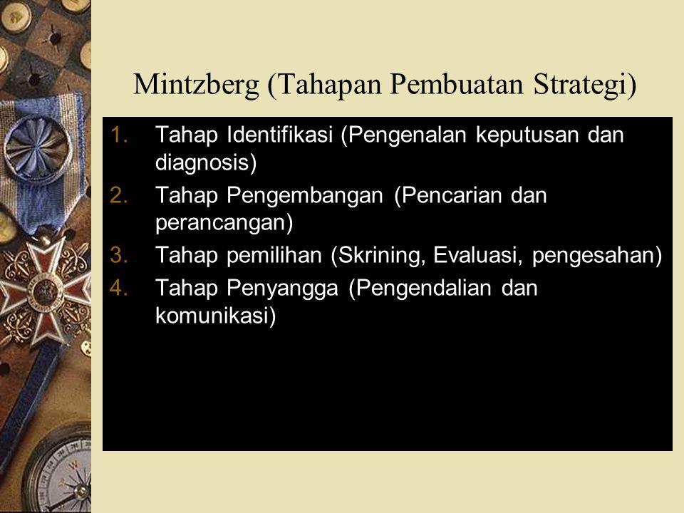 Mintzberg (Tahapan Pembuatan Strategi)