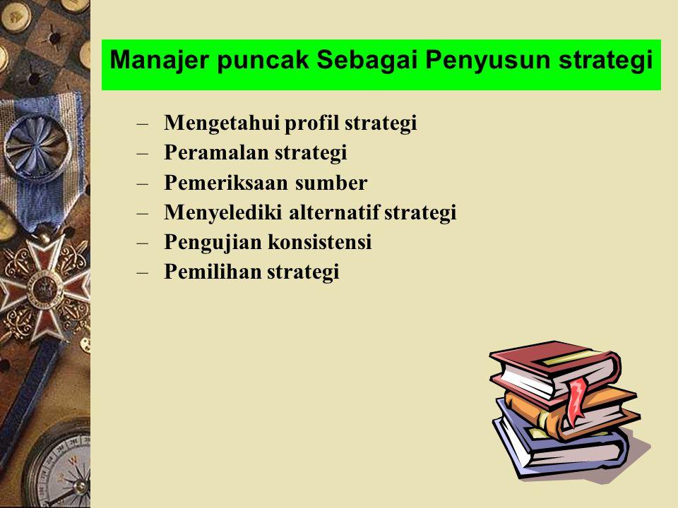 Manajer puncak Sebagai Penyusun strategi