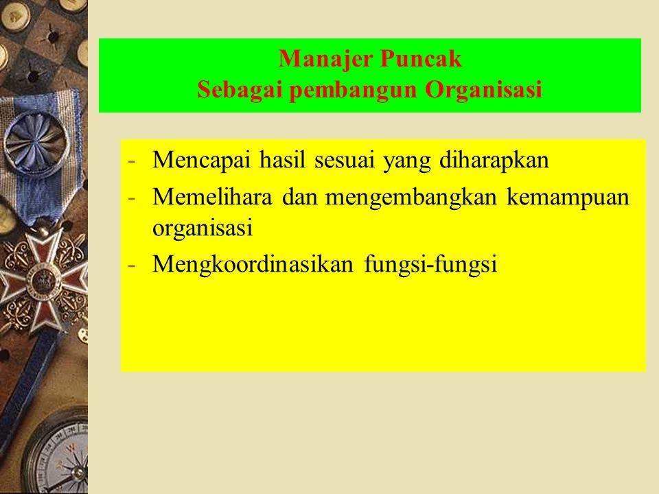 Manajer Puncak Sebagai pembangun Organisasi