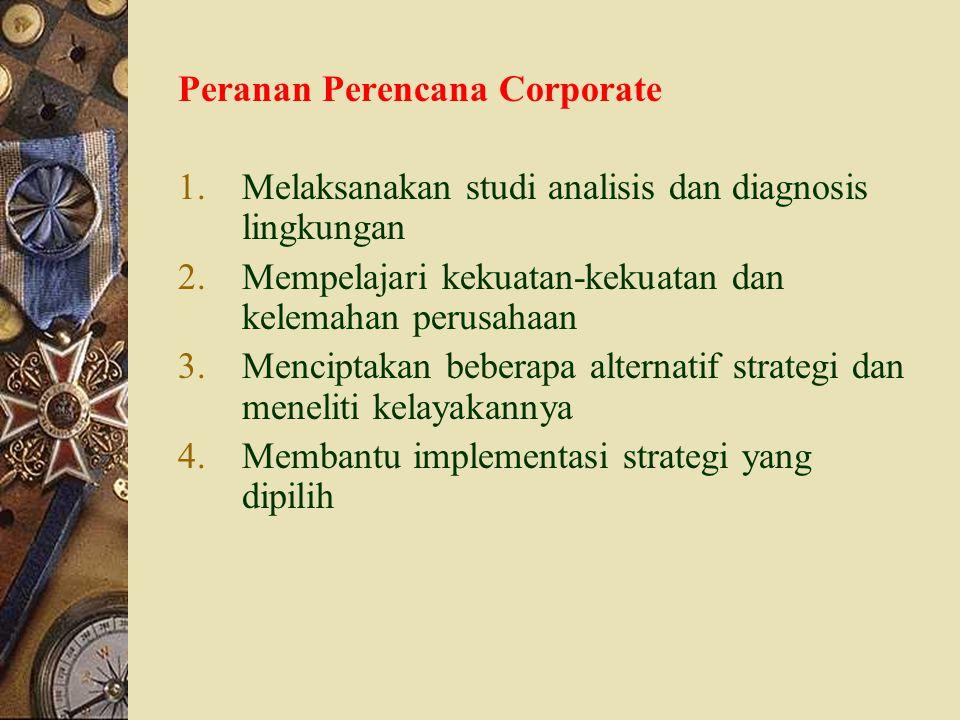 Peranan Perencana Corporate
