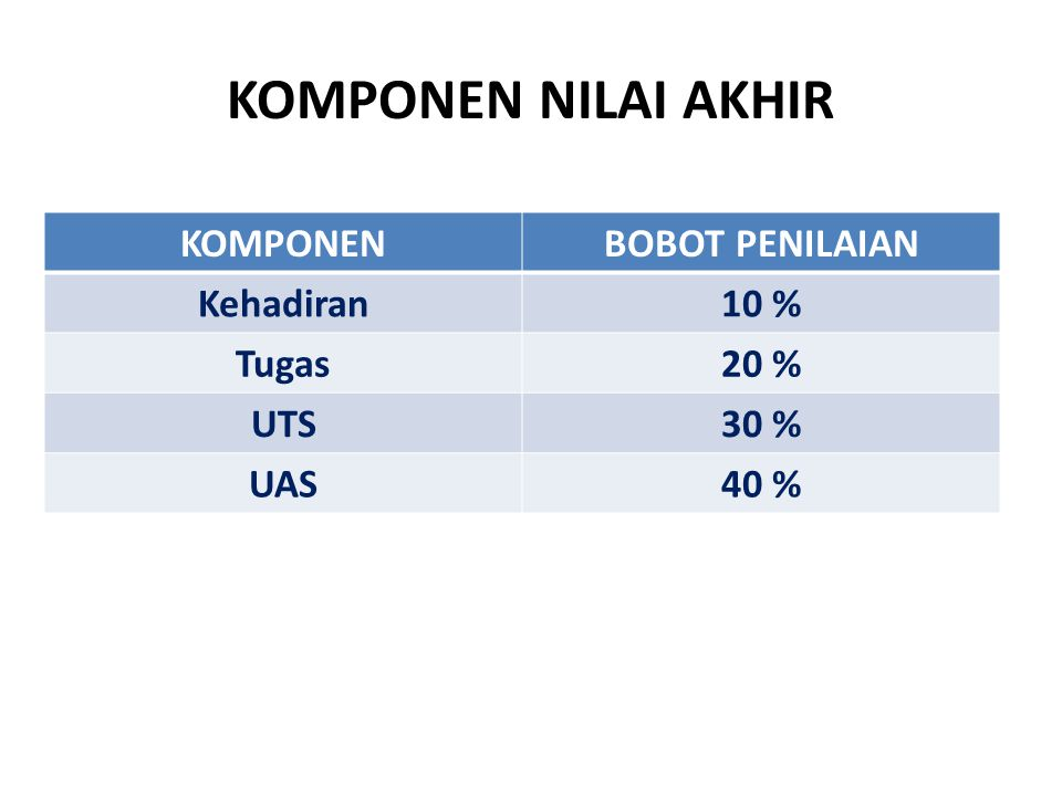 KOMPONEN NILAI AKHIR KOMPONEN BOBOT PENILAIAN Kehadiran 10 % Tugas