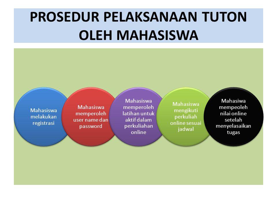 PROSEDUR PELAKSANAAN TUTON OLEH MAHASISWA