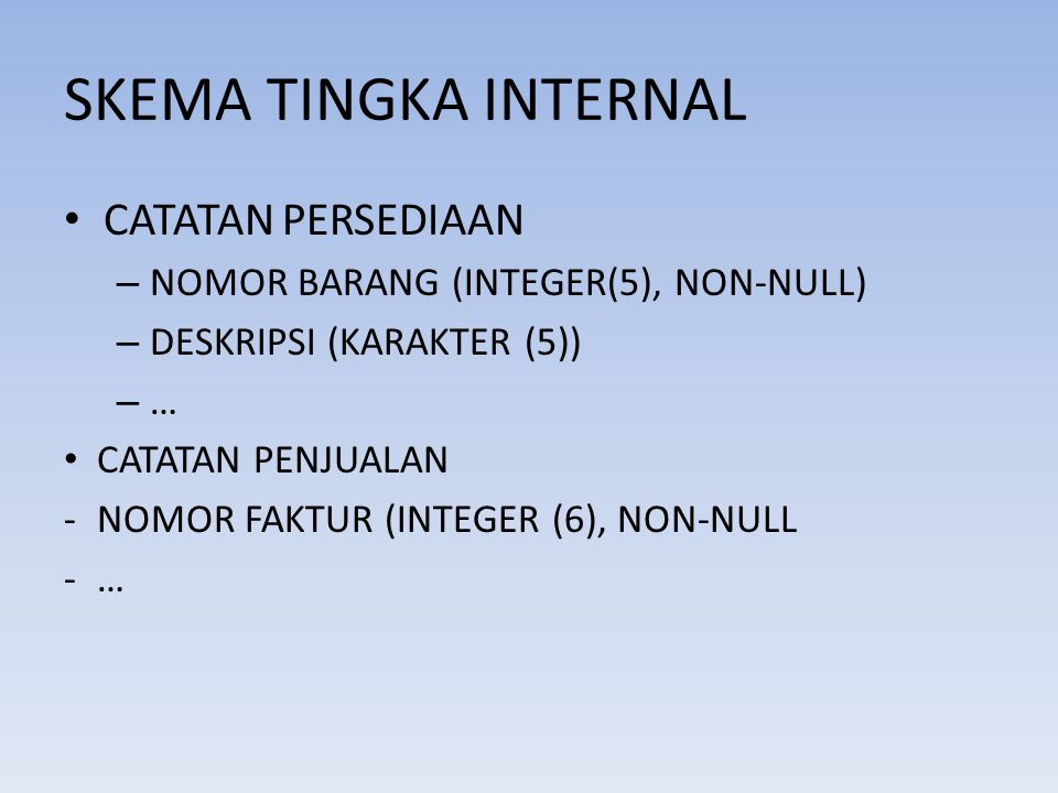 SKEMA TINGKA INTERNAL CATATAN PERSEDIAAN