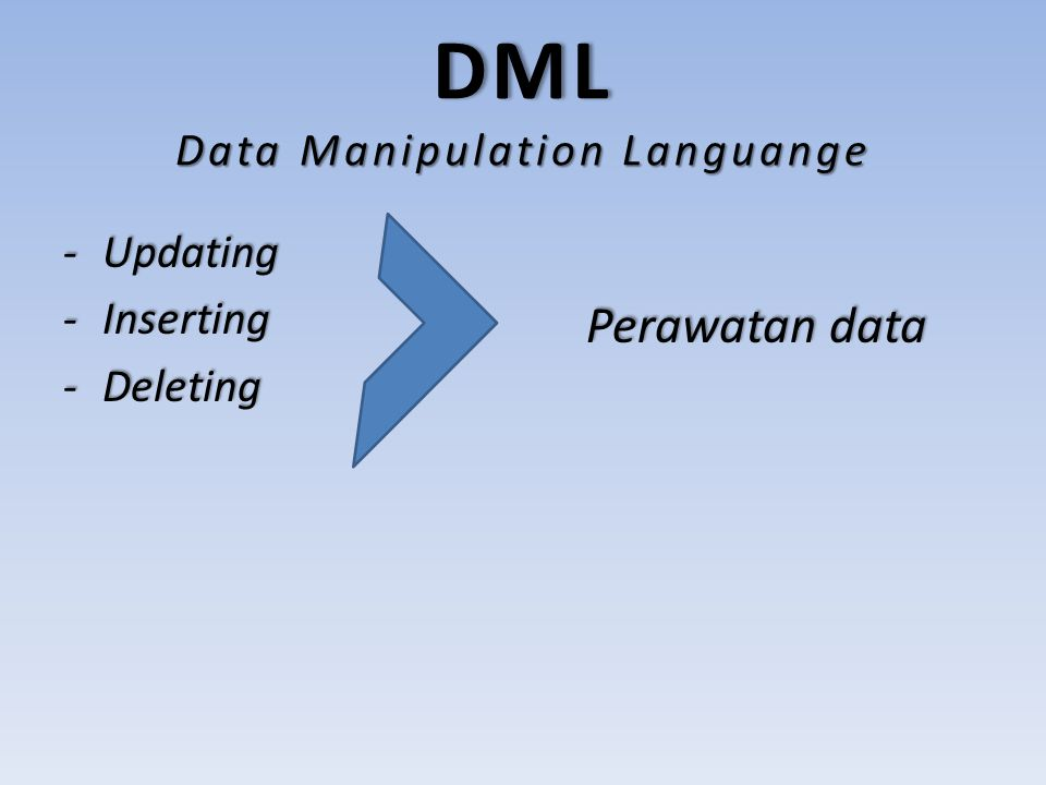 DML Data Manipulation Languange