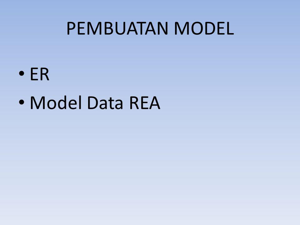 PEMBUATAN MODEL ER Model Data REA