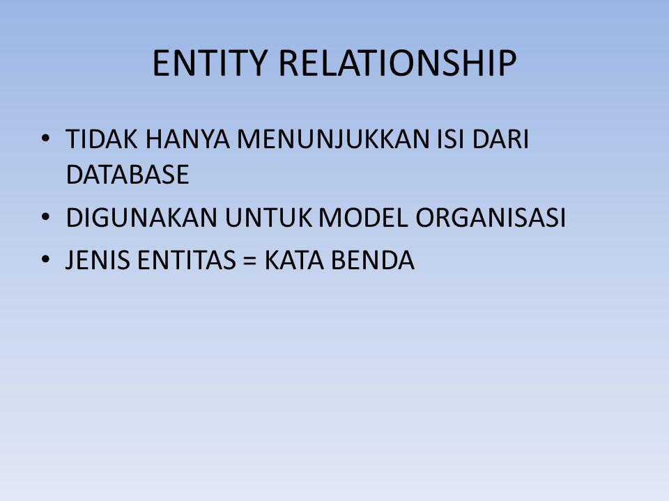 ENTITY RELATIONSHIP TIDAK HANYA MENUNJUKKAN ISI DARI DATABASE