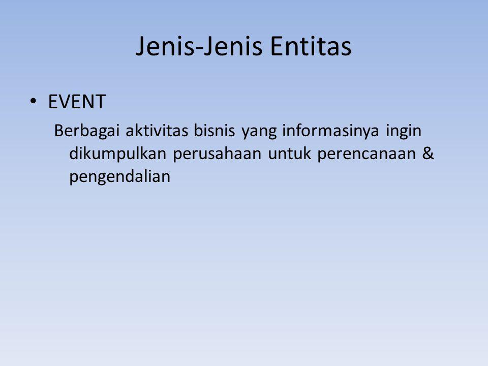 Jenis-Jenis Entitas EVENT
