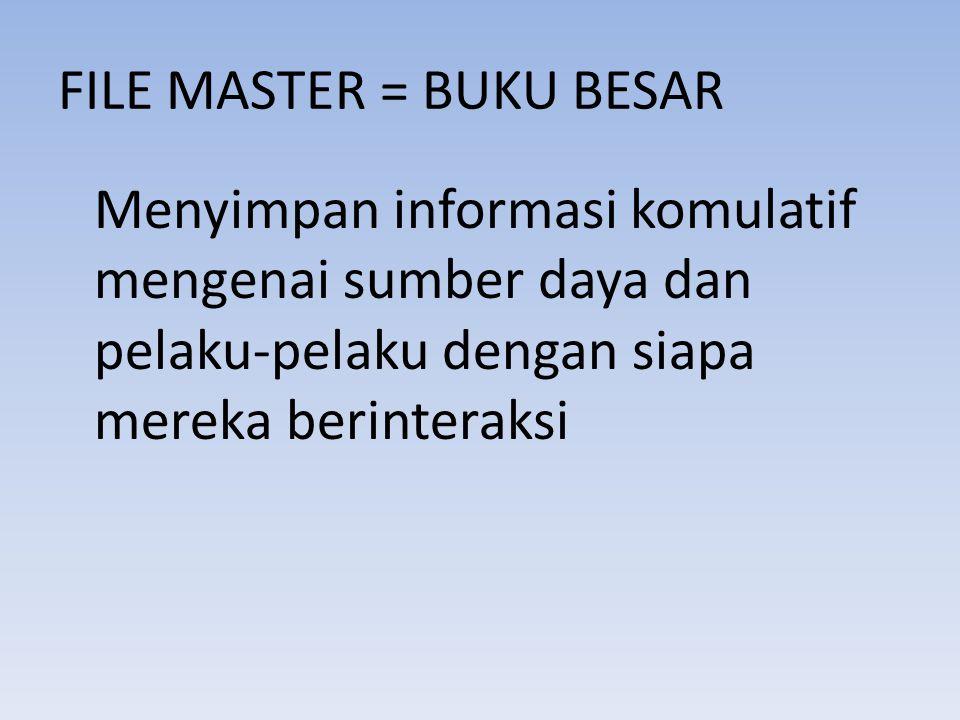 FILE MASTER = BUKU BESAR