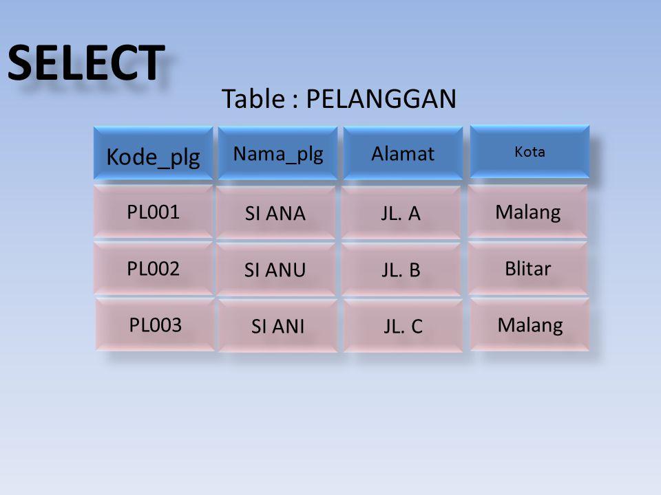 SELECT Table : PELANGGAN Kode_plg Nama_plg Alamat PL001 SI ANA JL. A