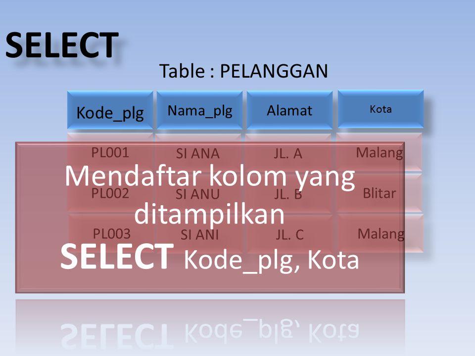 Mendaftar kolom yang ditampilkan
