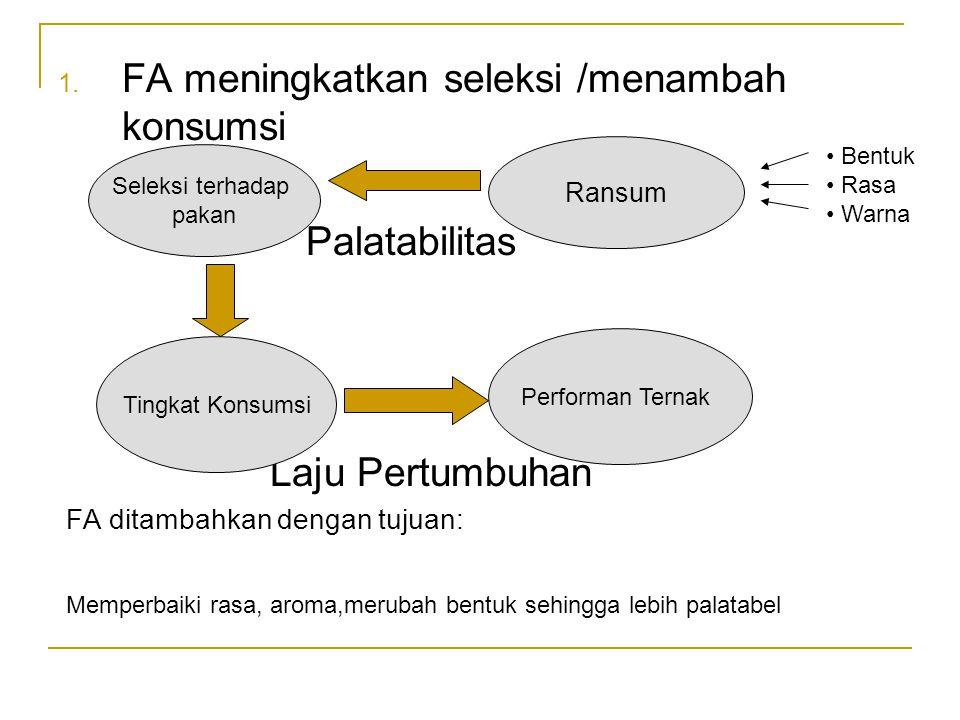FA meningkatkan seleksi /menambah konsumsi