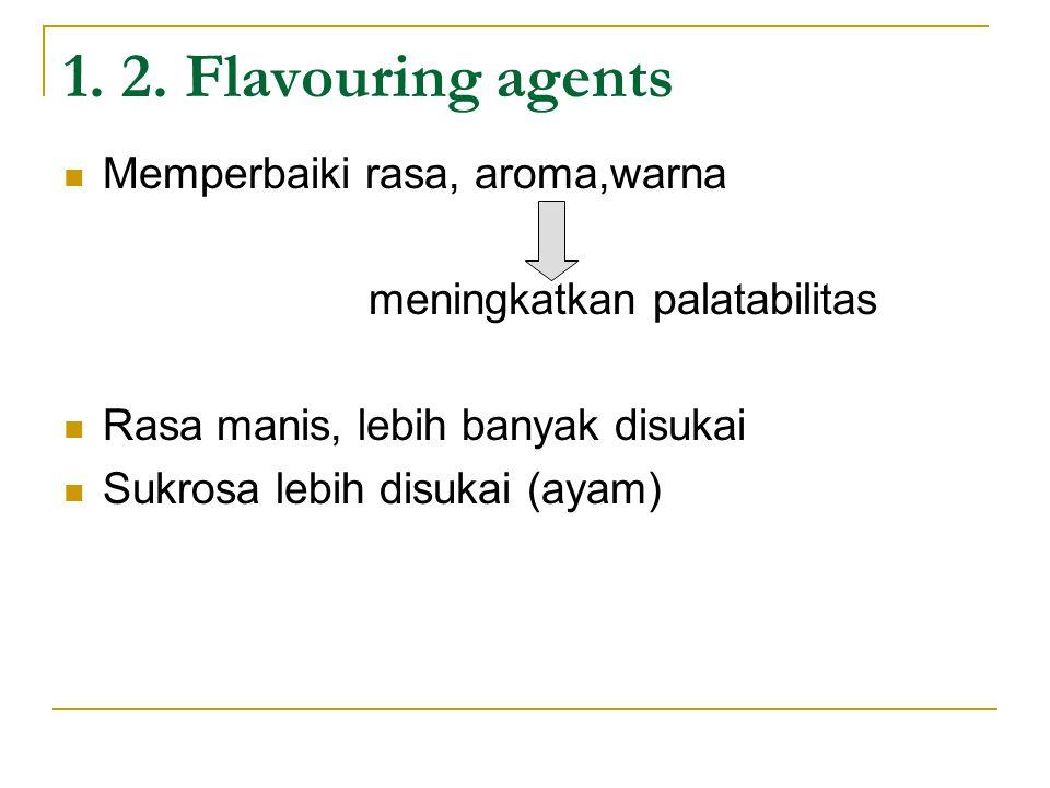1. 2. Flavouring agents Memperbaiki rasa, aroma,warna