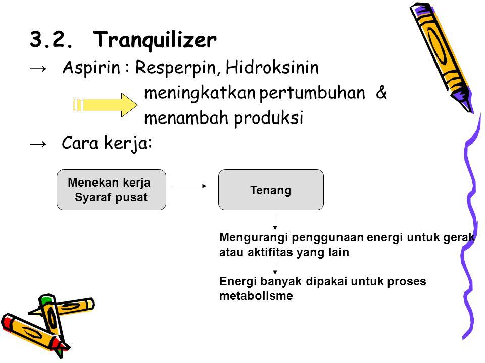 3.2. Tranquilizer Aspirin : Resperpin, Hidroksinin