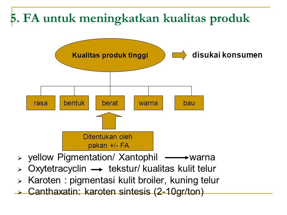5. FA untuk meningkatkan kualitas produk