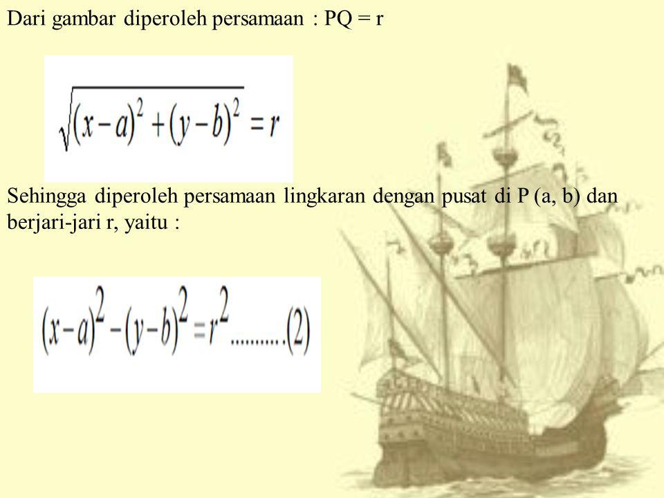 Dari gambar diperoleh persamaan : PQ = r