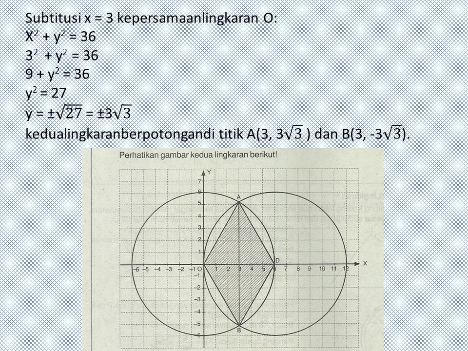 Subtitusi x = 3 kepersamaanlingkaran O: X2 + y2 = 36 32 + y2 = 36 9 + y2 = 36 y2 = 27 y = ± 27 = ±3 3 kedualingkaranberpotongandi titik A(3, 3 3 ) dan B(3, -3 3 ).
