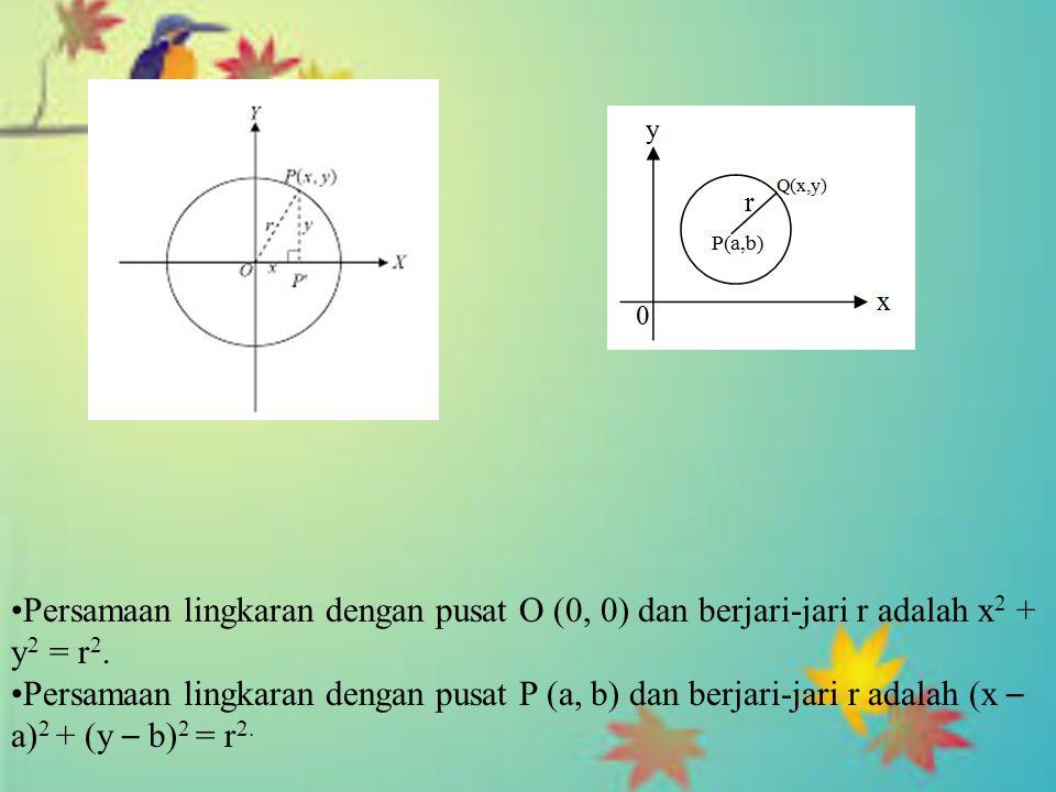 Persamaan lingkaran dengan pusat O (0, 0) dan berjari-jari r adalah x2 + y2 = r2.