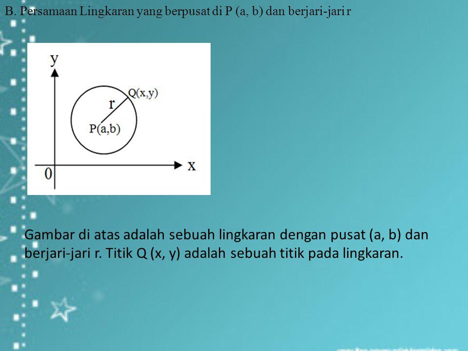 B. Persamaan Lingkaran yang berpusat di P (a, b) dan berjari-jari r