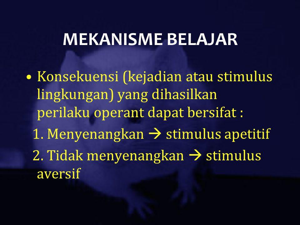 MEKANISME BELAJAR Konsekuensi (kejadian atau stimulus lingkungan) yang dihasilkan perilaku operant dapat bersifat :