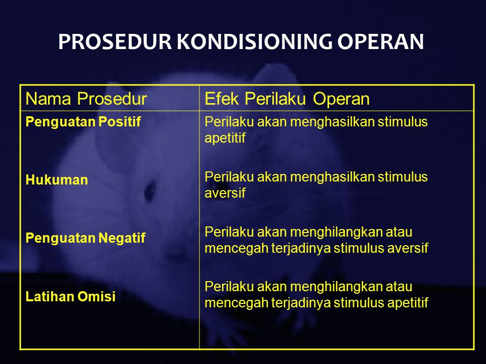 PROSEDUR KONDISIONING OPERAN