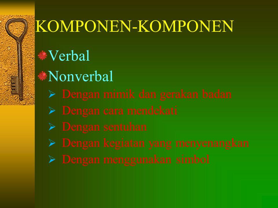KOMPONEN-KOMPONEN Verbal Nonverbal Dengan mimik dan gerakan badan
