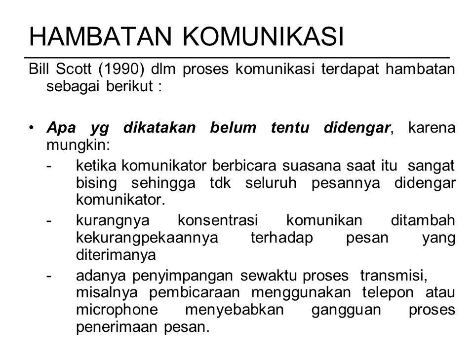 HAMBATAN KOMUNIKASI Bill Scott (1990) dlm proses komunikasi terdapat hambatan sebagai berikut :