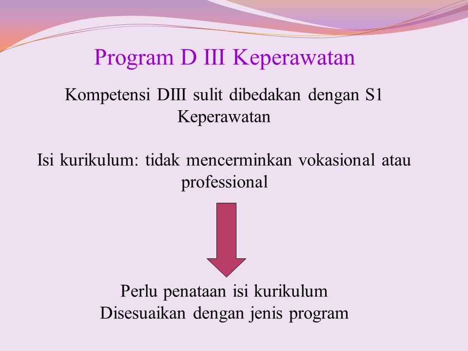 Program D III Keperawatan