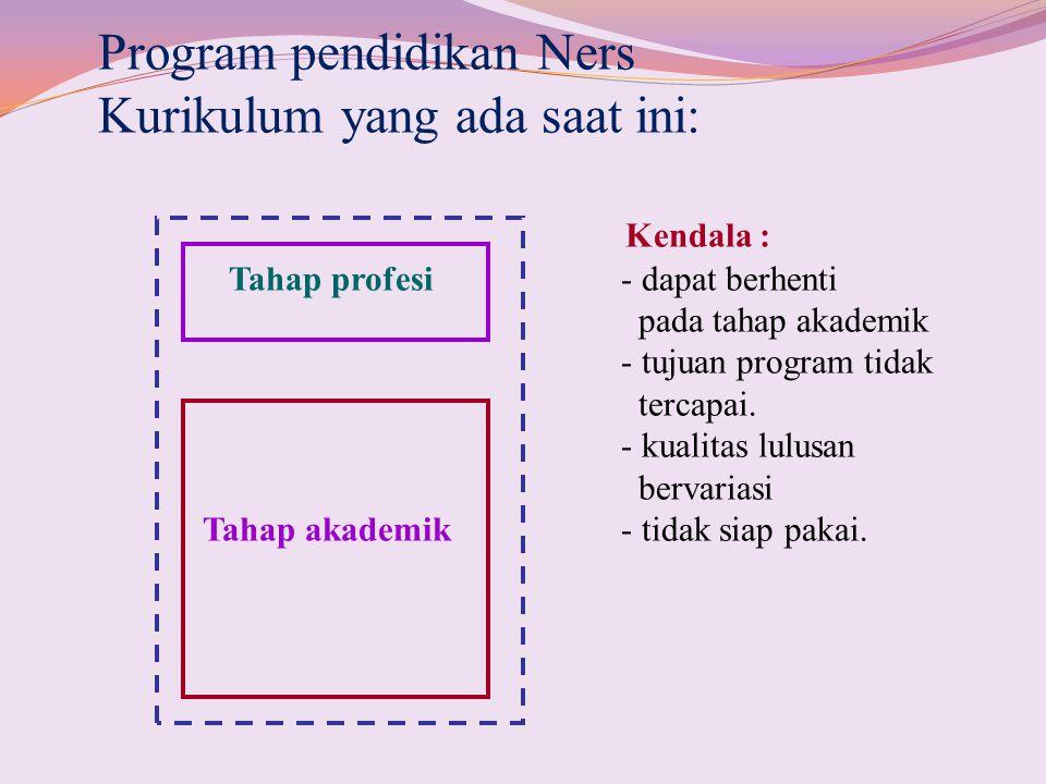 Program pendidikan Ners Kurikulum yang ada saat ini: