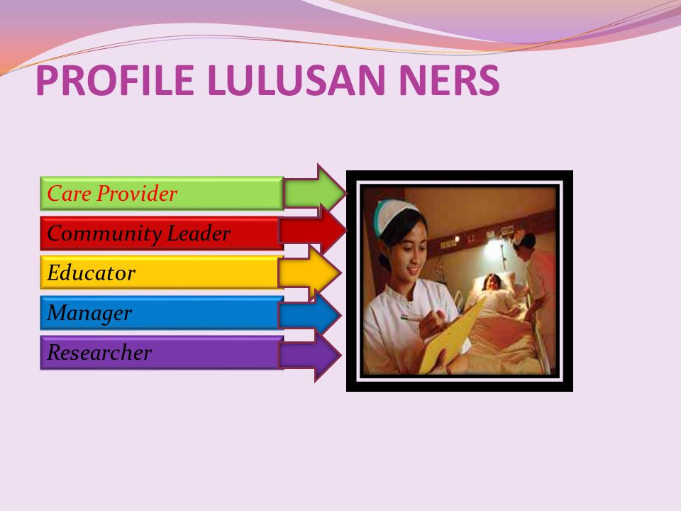 PROFILE LULUSAN NERS Care Provider Community Leader Educator Manager
