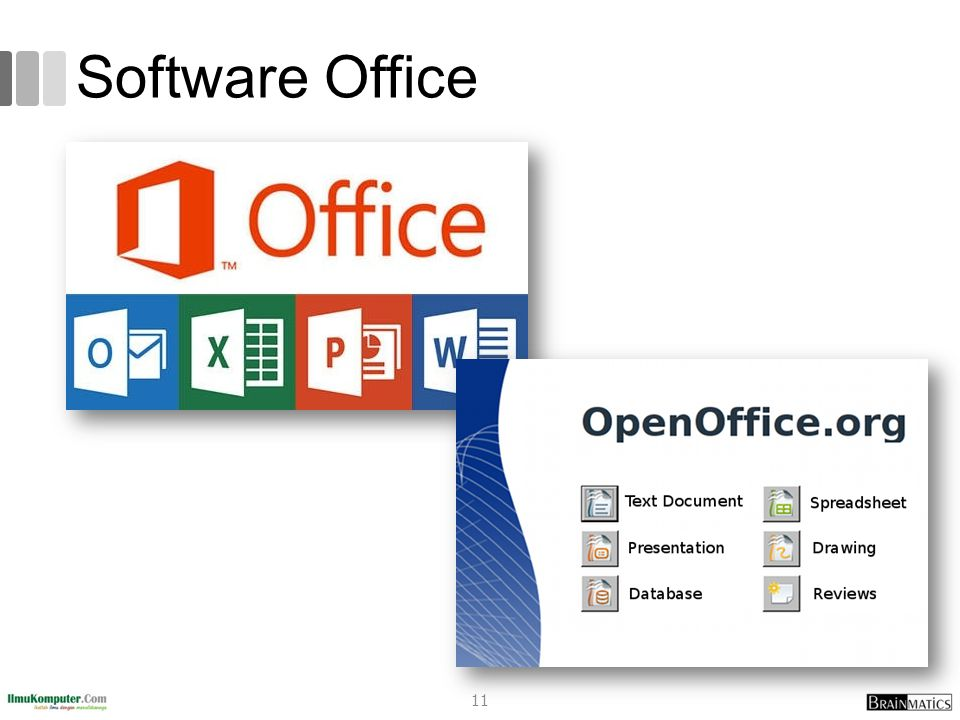 Software Office