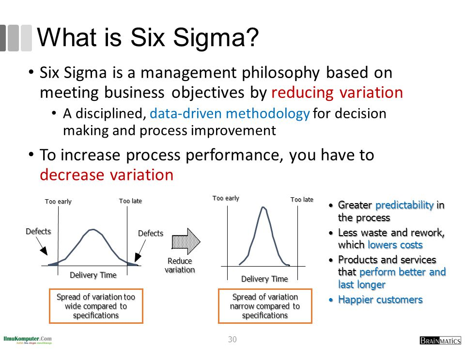 What is Six Sigma Six Sigma is a management philosophy based on meeting business objectives by reducing variation.