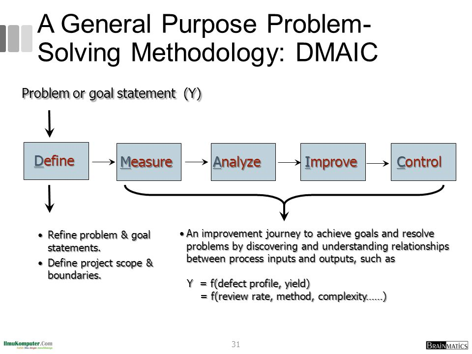 A General Purpose Problem-Solving Methodology: DMAIC