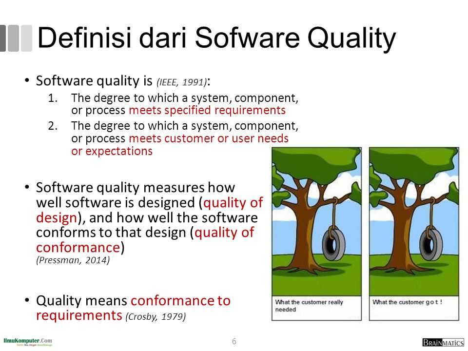 Definisi dari Sofware Quality