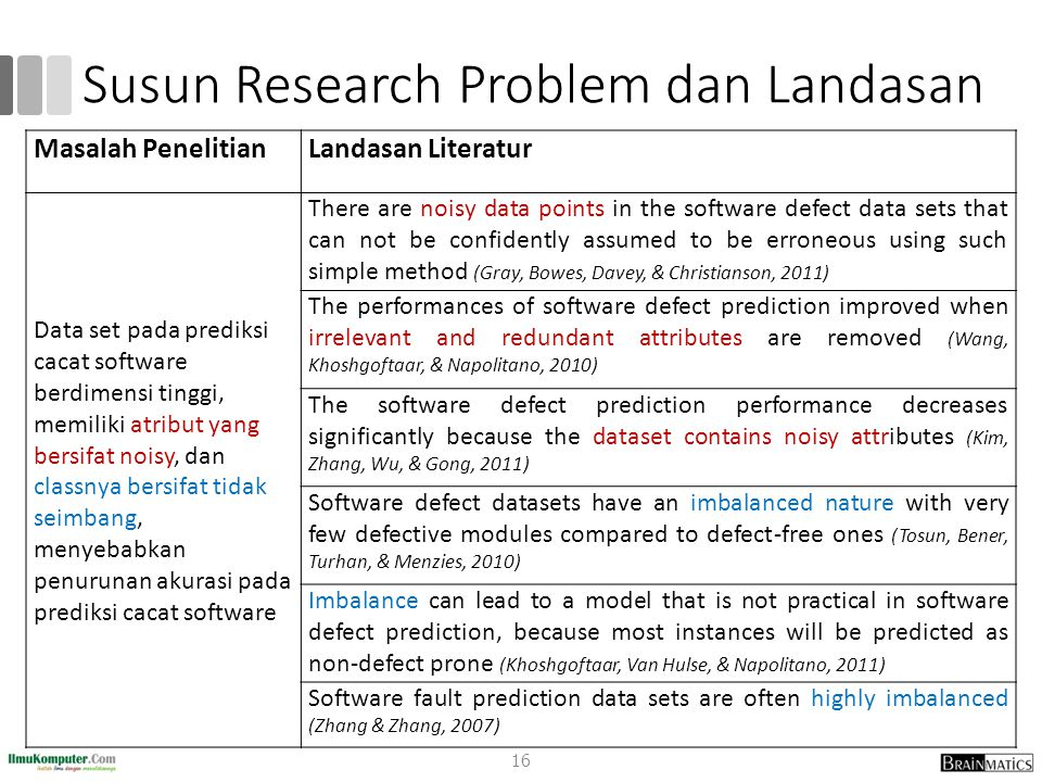 Susun Research Problem dan Landasan