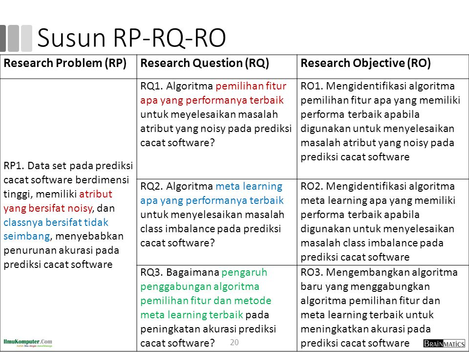 Susun RP-RQ-RO Research Problem (RP) Research Question (RQ)