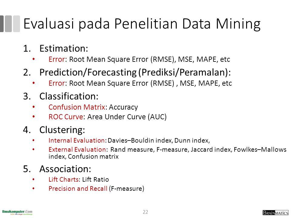 Evaluasi pada Penelitian Data Mining