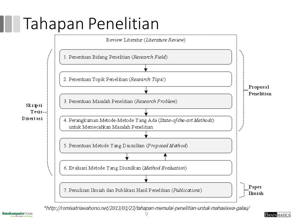 Tahapan Penelitian *http://romisatriawahono.net/2013/01/23/tahapan-memulai-penelitian-untuk-mahasiswa-galau/