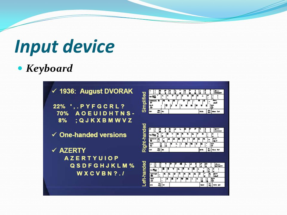 Input device Keyboard