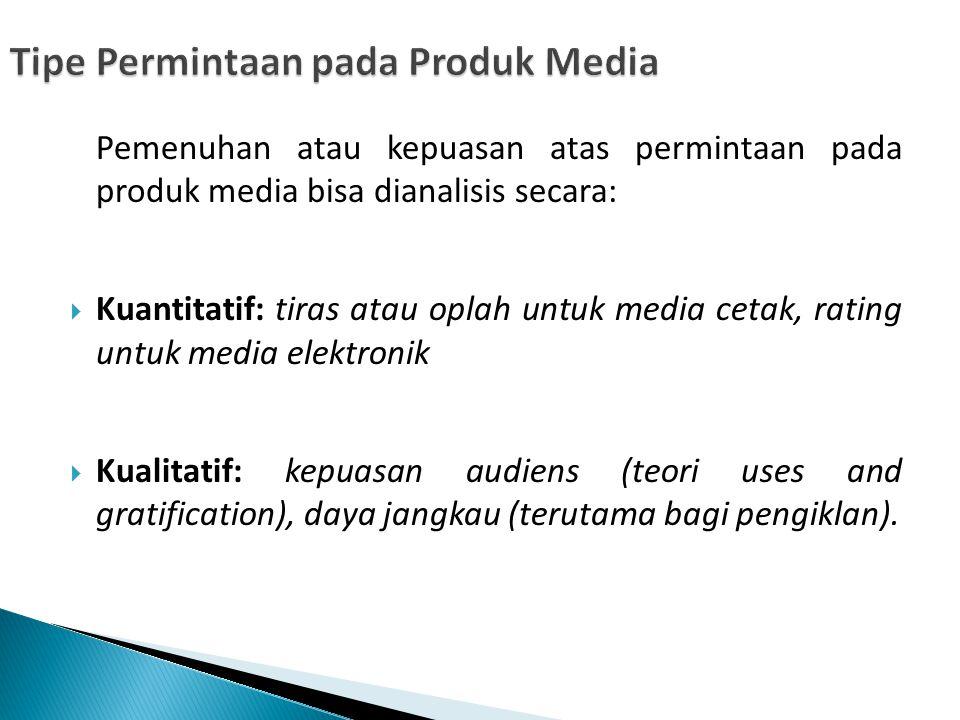 Tipe Permintaan pada Produk Media