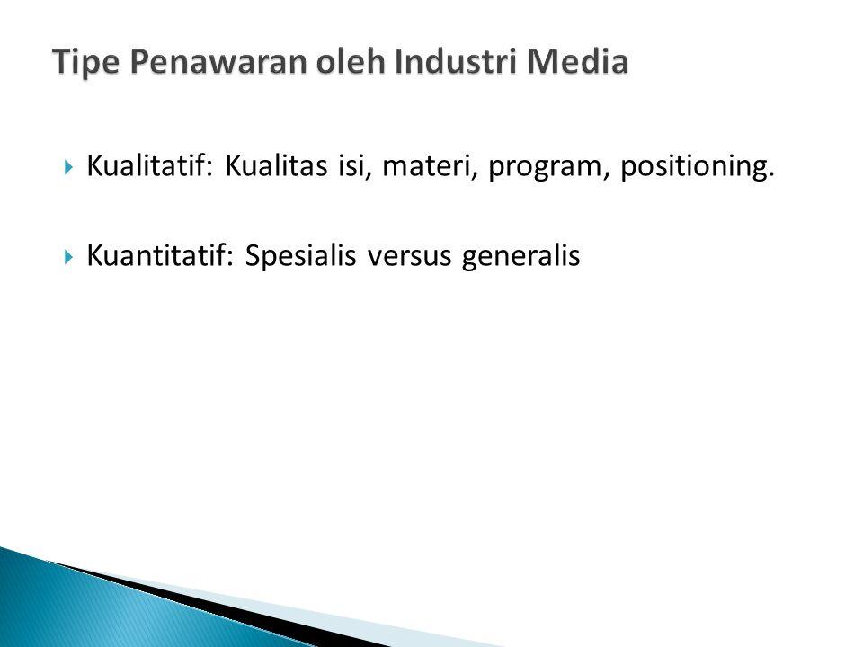 Tipe Penawaran oleh Industri Media