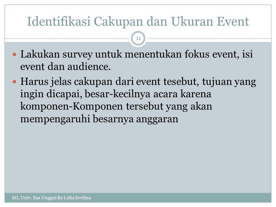 Identifikasi Cakupan dan Ukuran Event