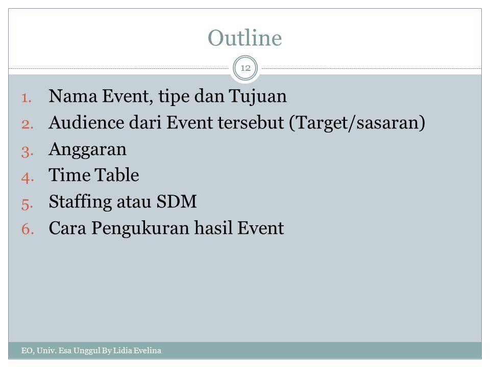 Outline Nama Event, tipe dan Tujuan
