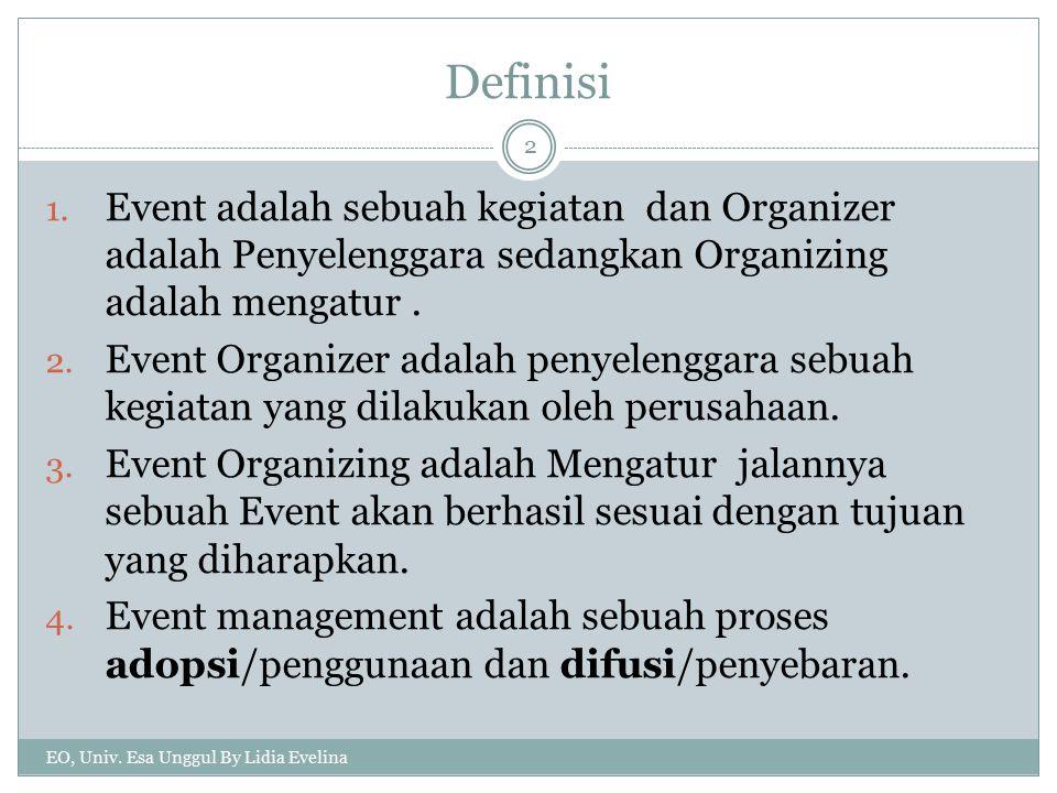 Definisi Event adalah sebuah kegiatan dan Organizer adalah Penyelenggara sedangkan Organizing adalah mengatur .