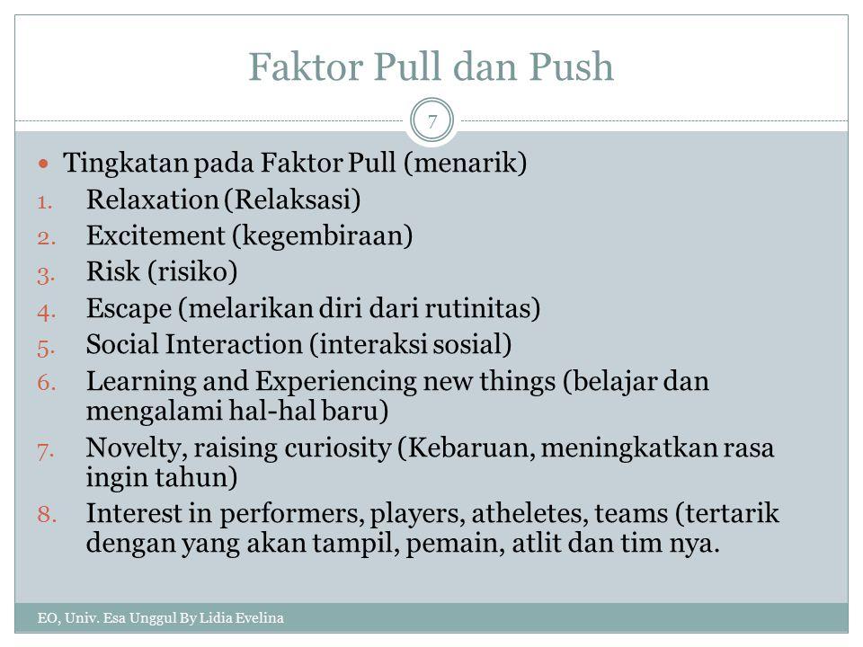 Faktor Pull dan Push Tingkatan pada Faktor Pull (menarik)