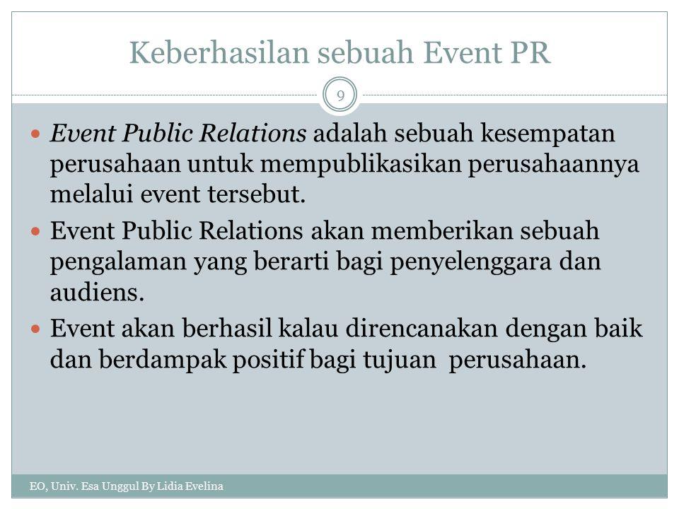 Keberhasilan sebuah Event PR