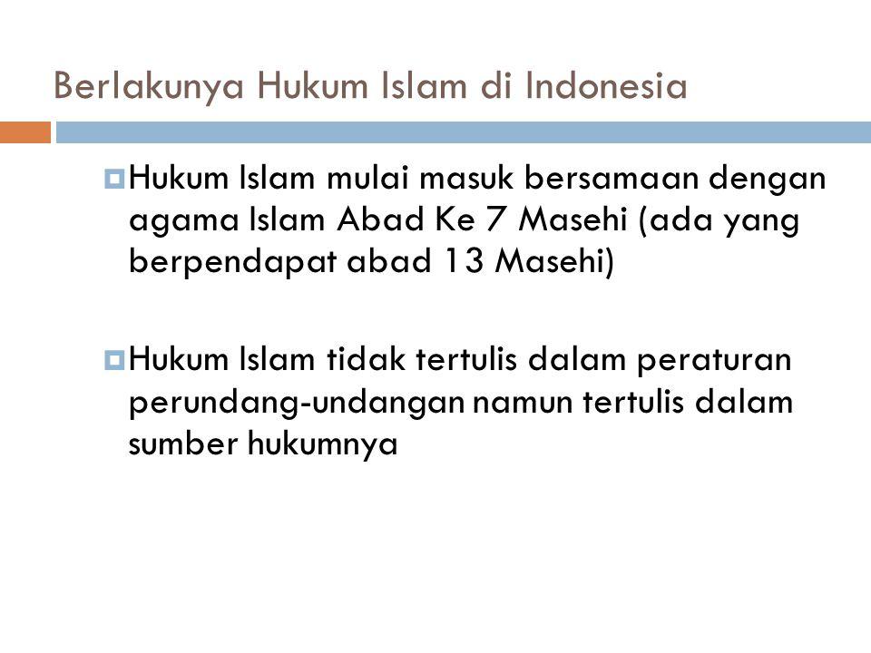 Berlakunya Hukum Islam di Indonesia
