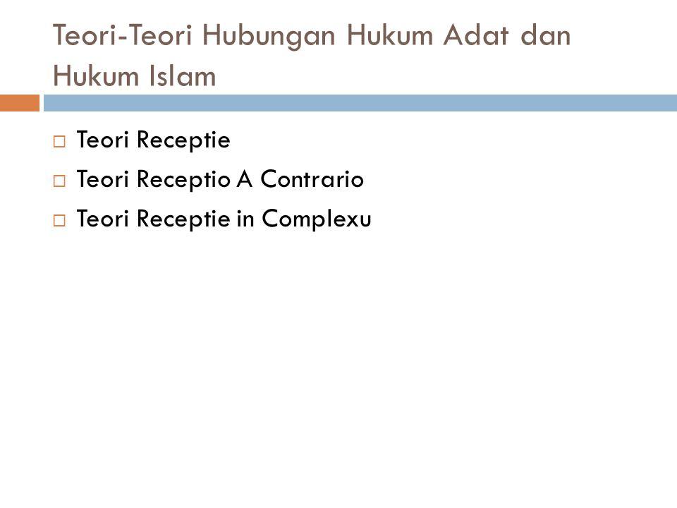 Teori-Teori Hubungan Hukum Adat dan Hukum Islam