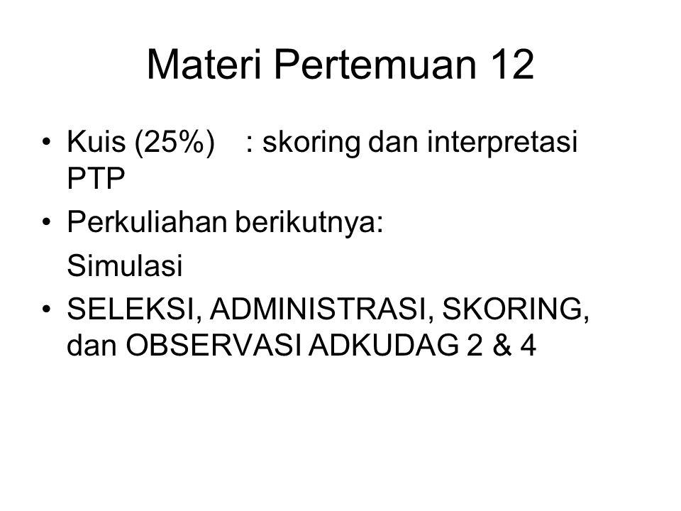 Materi Pertemuan 12 Kuis (25%) : skoring dan interpretasi PTP